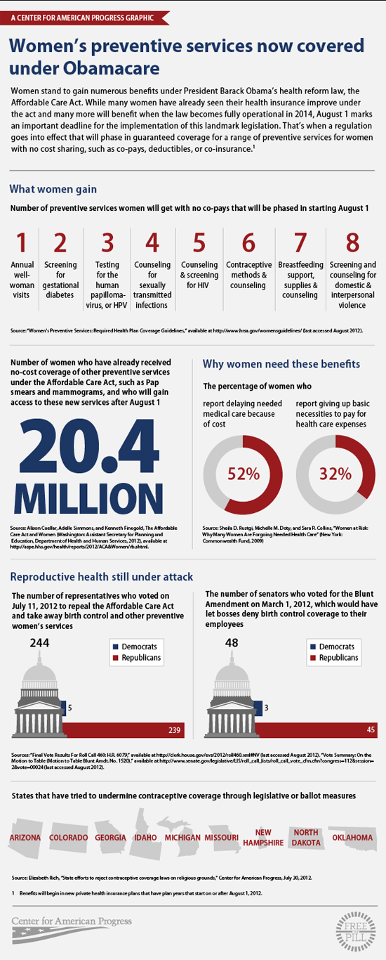 womens-health-infographic